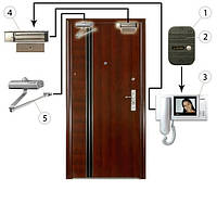 Установка персональных и многоквартирных домофонов, контроль доступа.