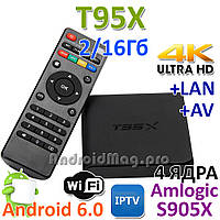 Sunvell T95X 4 ядра Amlogic S905X Android 6.0 2-16Gb TV приставка UltraHD 4K