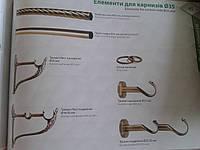 Кронштейн / держатель двойной 25/35 мм для карниза