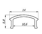 Профиль ЛСК, фото 5