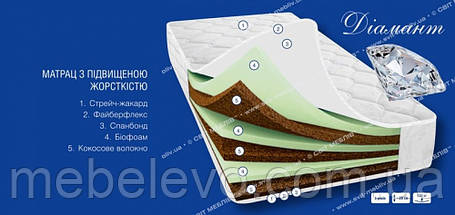 Односпальный матрас Диамант 80х200 Світ Меблів h20  кокос + пена беспружинный 120кг, фото 2