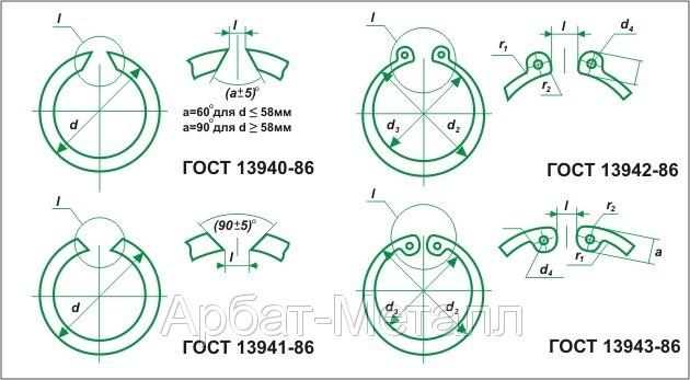 Стопорные кольца внутренние ГОСТ 13943-86 (Россия)
