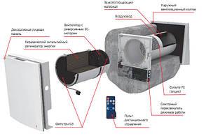 Проветриватель с рекуператором Blauberg VENTO EXPERT A50-1 Pro (Германия), фото 2