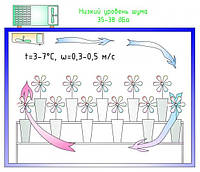 Холодильная сплит система для цветов