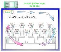 Холодильное оборудование для цветов сплит система ALS-FS2