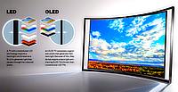 Sharp планируют выпуск OLED панелей для Apple в Китае