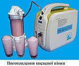 Портативный кислородный концентратор JAY-1 Портативный с батареей., фото 8
