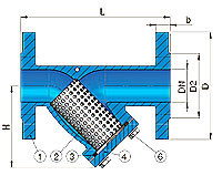 Фильтр сетчатый фланцевый - элемент запорной арматуры из чугуна.