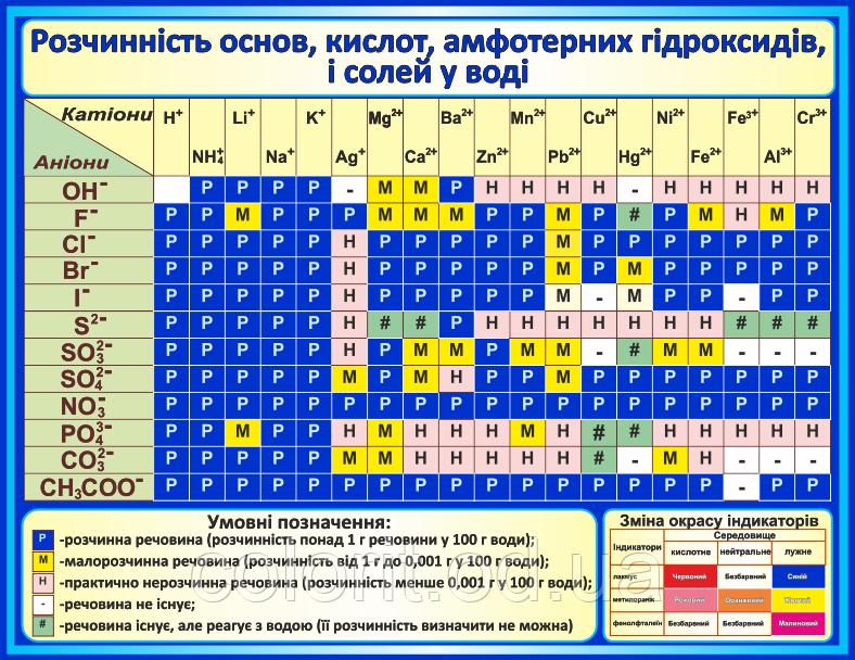 Скорость hydra Тобольск Амфетамин карточкой Нижний Новгород