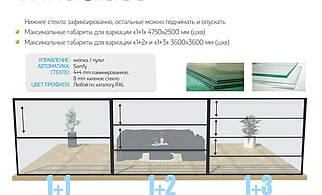 Система панорамного остекления пергол, террас, навесов с автоматическим управлением Windglass