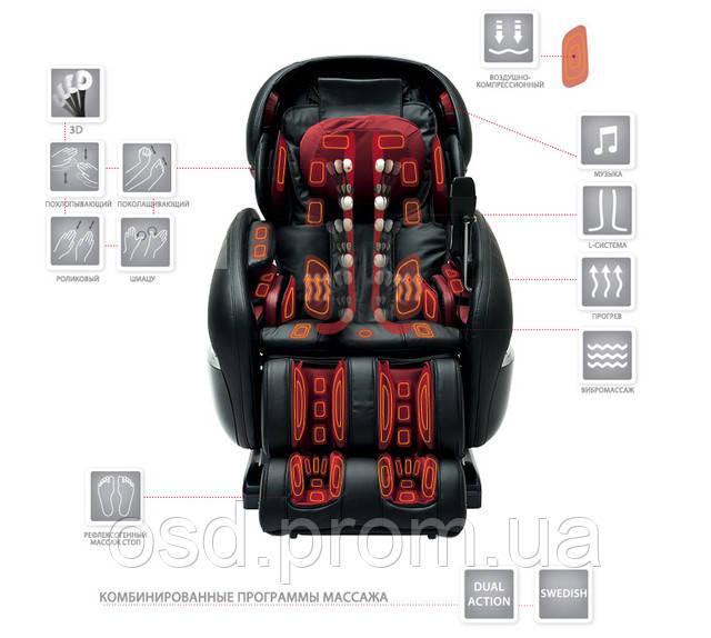 массажное кресло киев купить, виды массажа, воздейсьтвие кресла