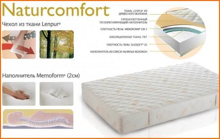 magniflex naturcomfort