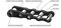 Цепь грузовая пластинчатая G25-5-25