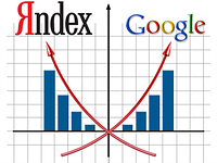Реклама в интернете google