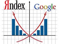 Реклама гугл адвордс цена