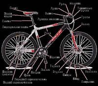 Настройка Велосипеда…