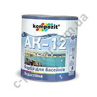 Краска для бассейнов Kompozit АК-12 (2.8 кг) Композит АК-12