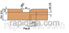 Фрезы для изготовления обшивочной доски (вагон. R=4) «ТАЙГА»       В=12…16     137х40х22х3