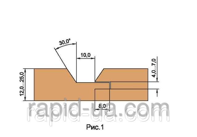 Фрезы для  обшивочной доски ( вагонки )   В=12…21              180х40х25х4
