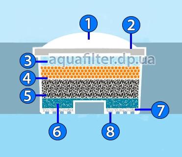 Схема картриджа Новая Вода NW-K133