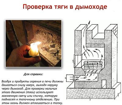 Плохая тяга в дымоходе дровяной печи что делать чистить дымоход хозяйственным мылом