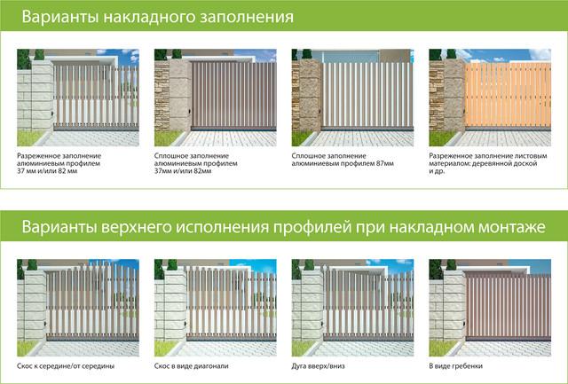 заполнение откатных ворот