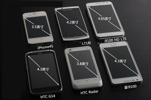 Дисплеи, модули, экраны, LCD для мобильных устройств