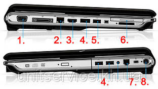 Ремонт і заміна роз'ємів ноутбука: харчування, HDMI, VGA, USB