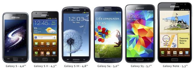 Дисплеи Samsung