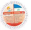 Експрес-словник з української мови. Синоніми, антоніми. 1-4 клас