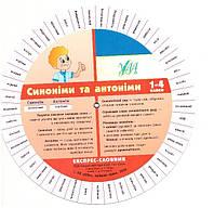 Експрес-словник з української мови. Синоніми, антоніми. 1-4 клас, фото 1