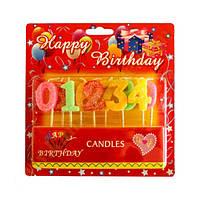 Свеча в торт G071-2 цифры (450052)