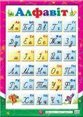 Плакат.   Украинский алфавит (прописной)… (арт.12104095У)