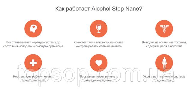 капли от алкоголизма - действие