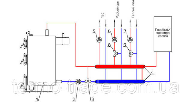 Схема подключения котла Неус с байпасом