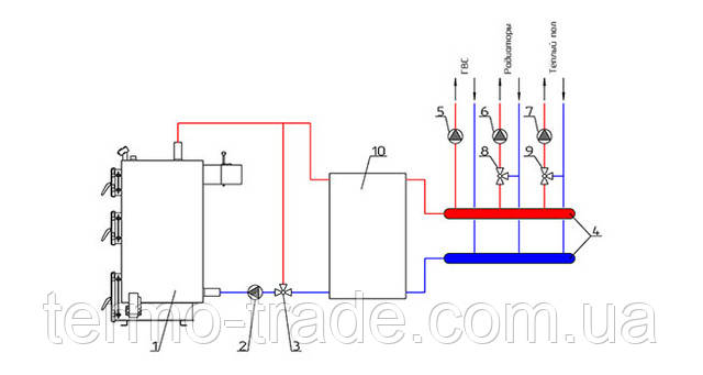 Схема подключения котла Неус  через буферную емкость