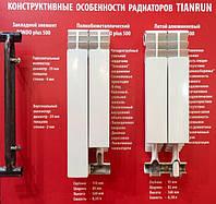 Биметаллические радиаторы для центрального отопления