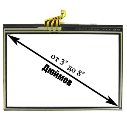 Сенсорные экраны для навигаторов