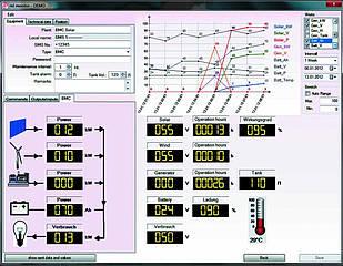 ⚡Система віддаленого управління і моніторингу ESTAR-Monitor