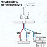 Комбинированный кухонный смеситель Blue Water Польша Avea-inox подключение фильтрованной воды, фото 2