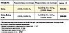 SIRIO Entry 230  электронный регулятор давления с функцией частотного преобразования, фото 2