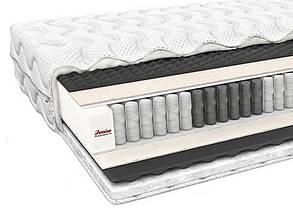 Для спальни (подушки, одеяла, матрасы, наматрасники)