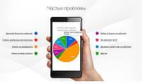 ПРОШИВКА телефонов Meizu/Xiaomi/Huawei