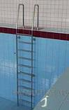 Ограждения для бассейнов, фото 4