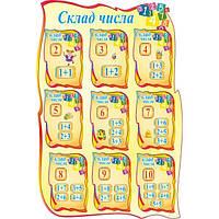 """Стенд для начальной школы """"Состав числа"""""""