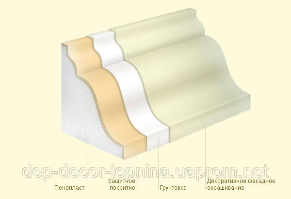 Производство декоративных фасадных элементов