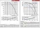 Центробежный вентилятор ВЕНТС ВЦУ 4Е 250х140, 0ВЦУ4Е250х140, фото 5