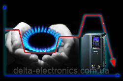 Дозируем энергию по часам с помощью преобразователей частоты Delta Electronics