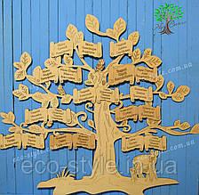 Родословное дерево, дерево семьи