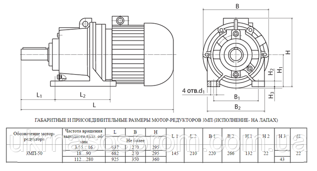 мотор-редуктор 3МП-50-18-1,5-110